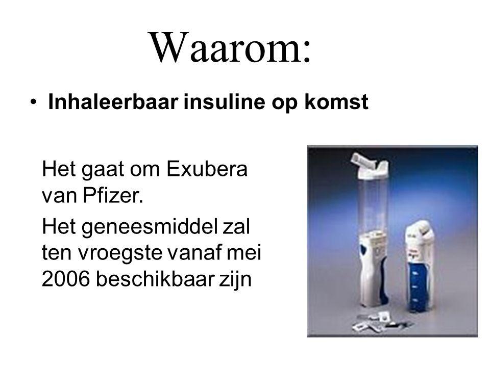 Waarom: Inhaleerbaar insuline op komst Het gaat om Exubera van Pfizer.