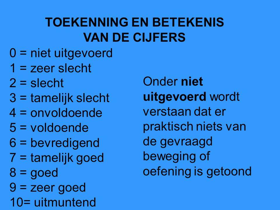 TOEKENNING EN BETEKENIS VAN DE CIJFERS