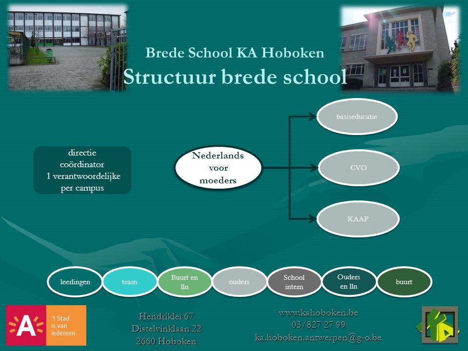 Brede School KA Hoboken Structuur brede school