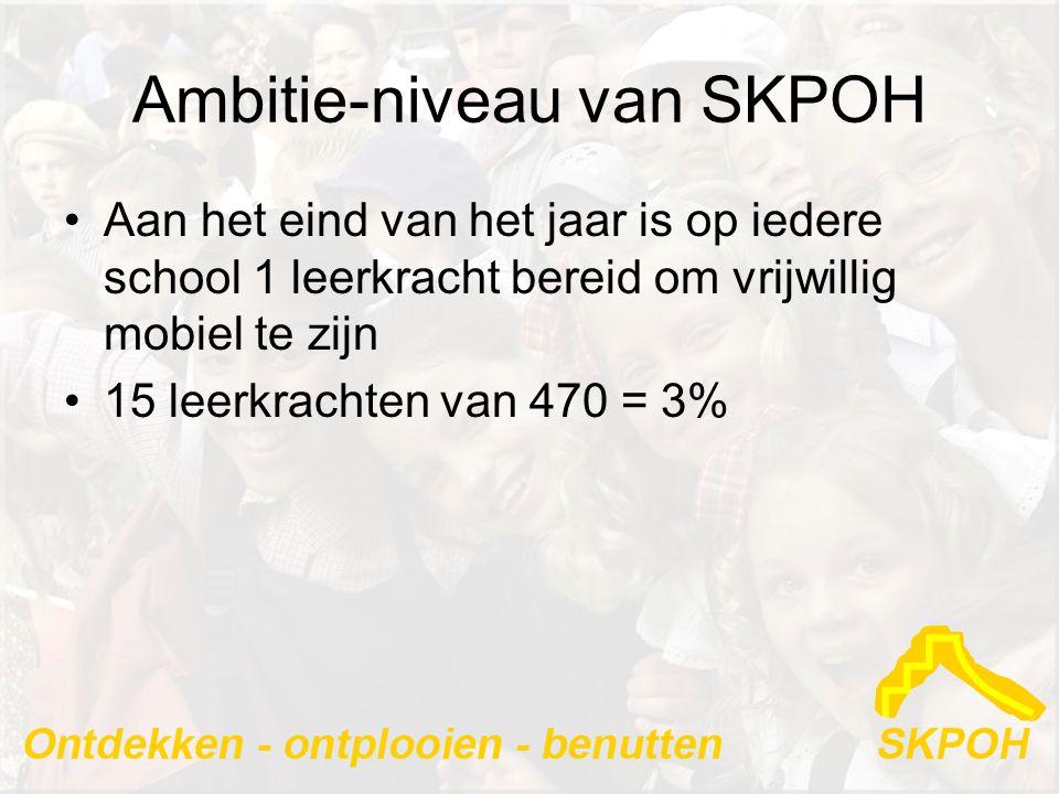 Ambitie-niveau van SKPOH