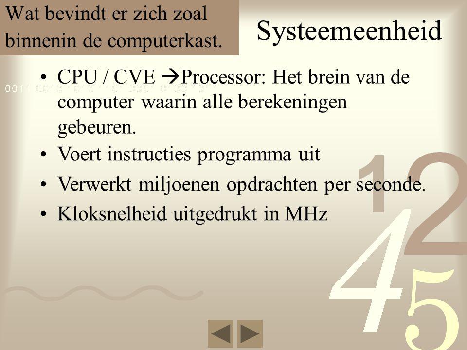 Systeemeenheid Wat bevindt er zich zoal binnenin de computerkast.