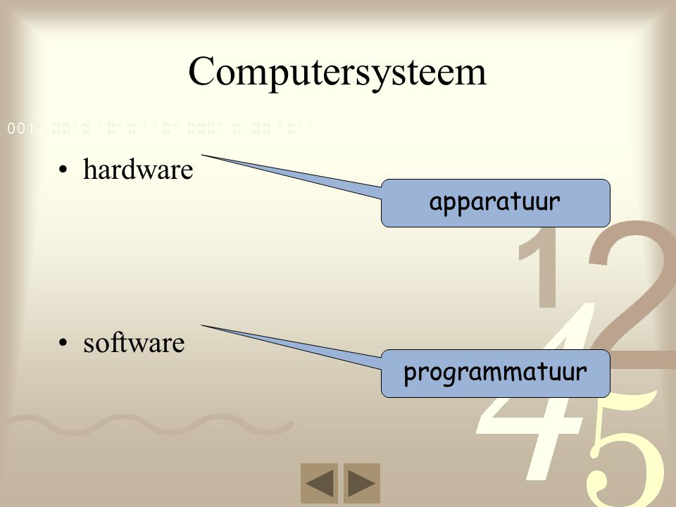 Computersysteem hardware software apparatuur programmatuur