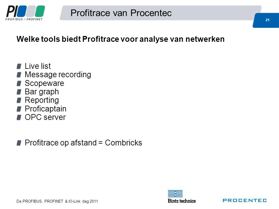 Profitrace van Procentec