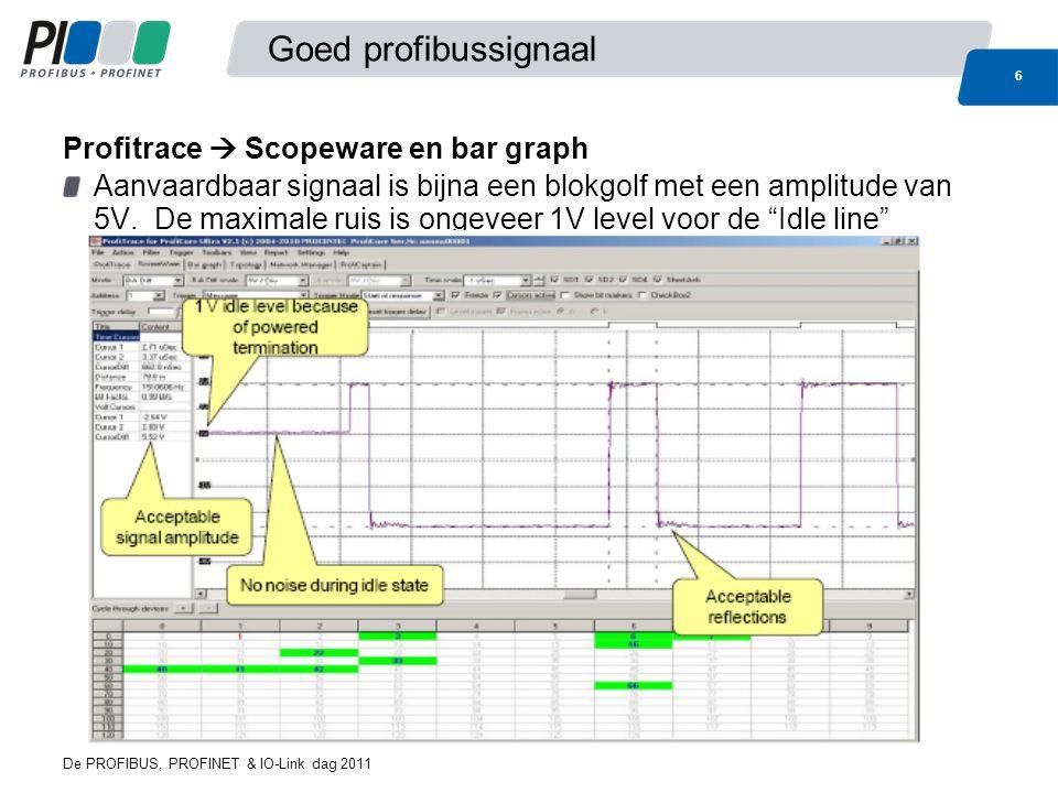 Goed profibussignaal Profitrace  Scopeware en bar graph