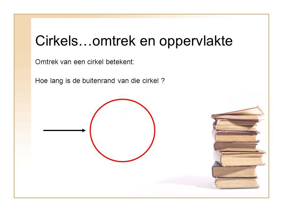 Cirkels…omtrek en oppervlakte