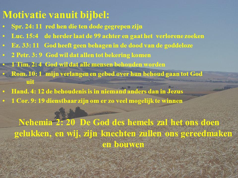 Motivatie vanuit bijbel: