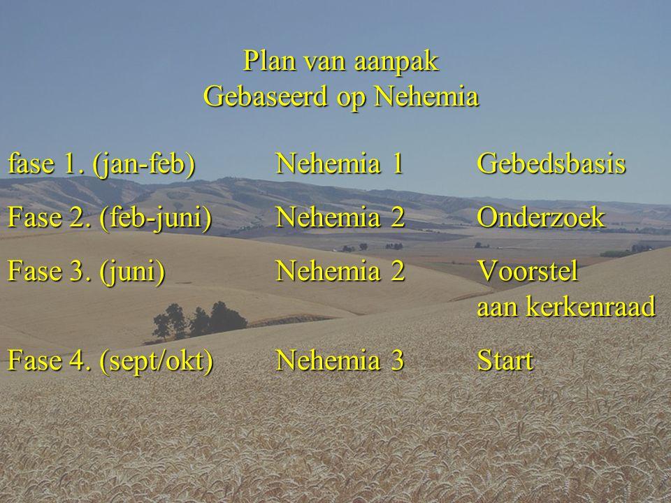 Plan van aanpak Gebaseerd op Nehemia