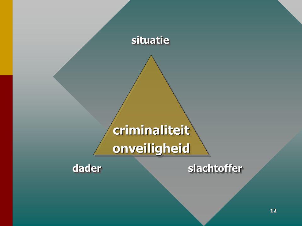 criminaliteit onveiligheid