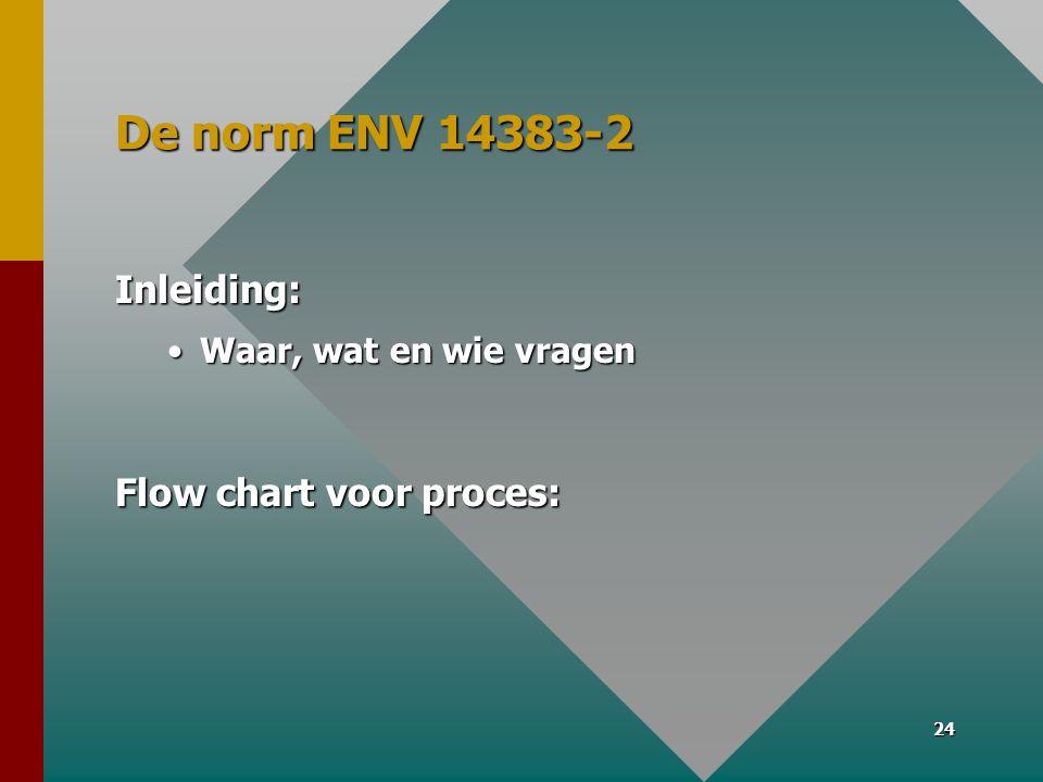 De norm ENV 14383-2 Inleiding: Flow chart voor proces: