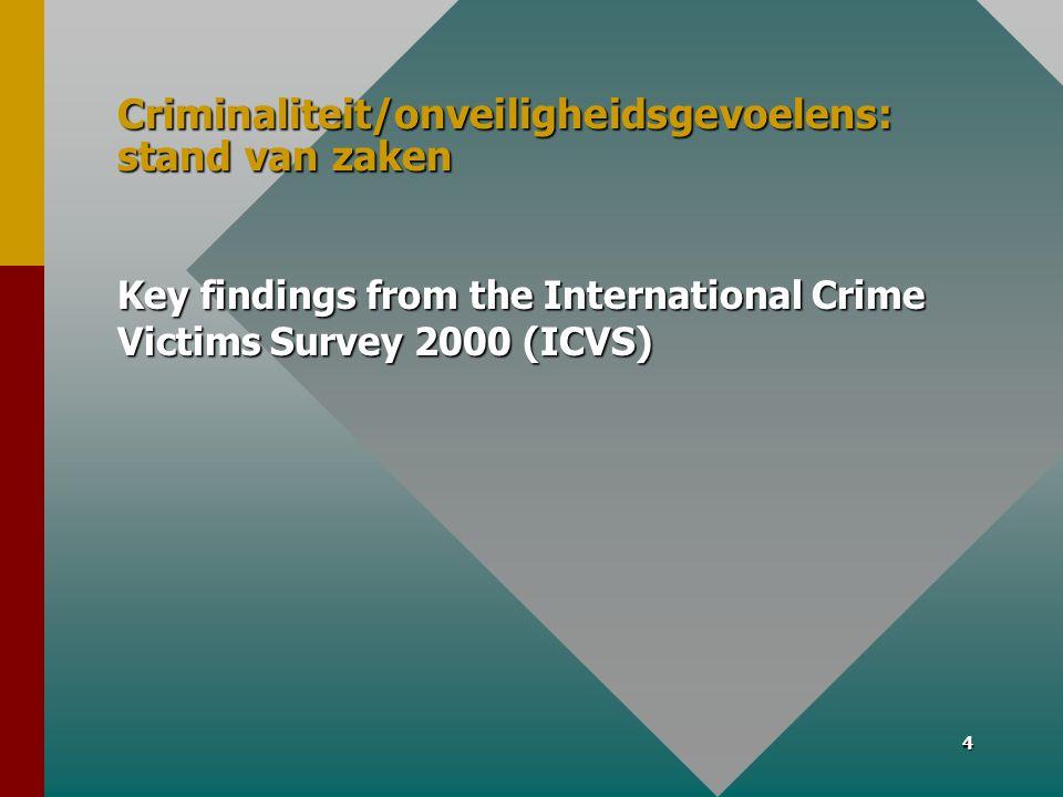 Criminaliteit/onveiligheidsgevoelens: stand van zaken