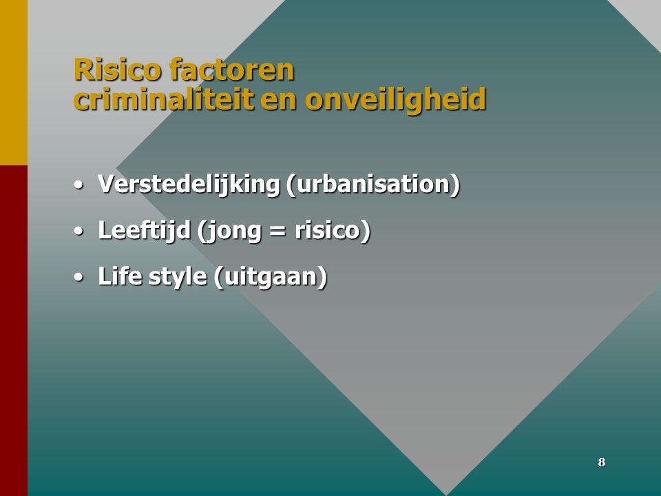 Risico factoren criminaliteit en onveiligheid