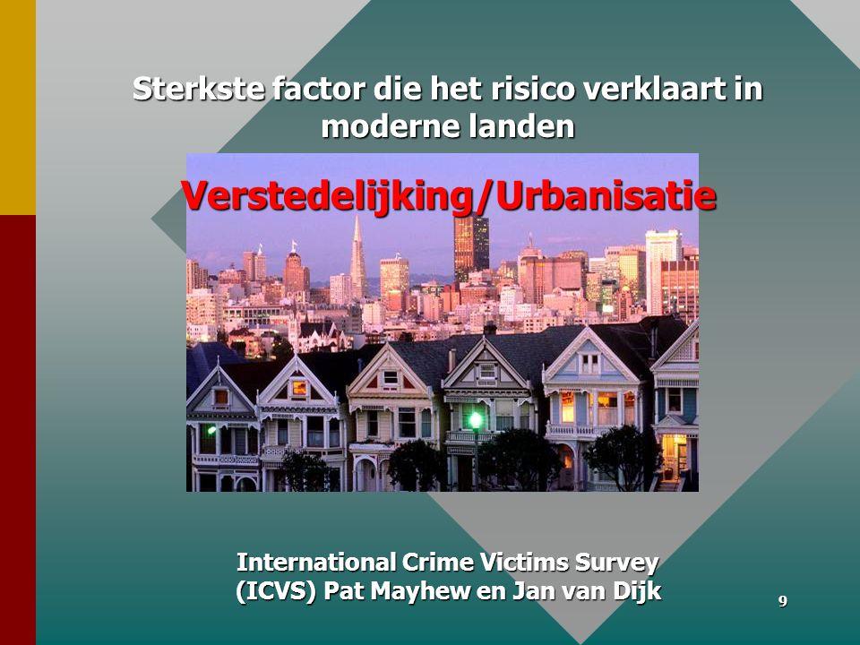 Verstedelijking/Urbanisatie
