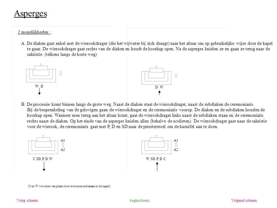 Asperges 2 mogelijkheden :