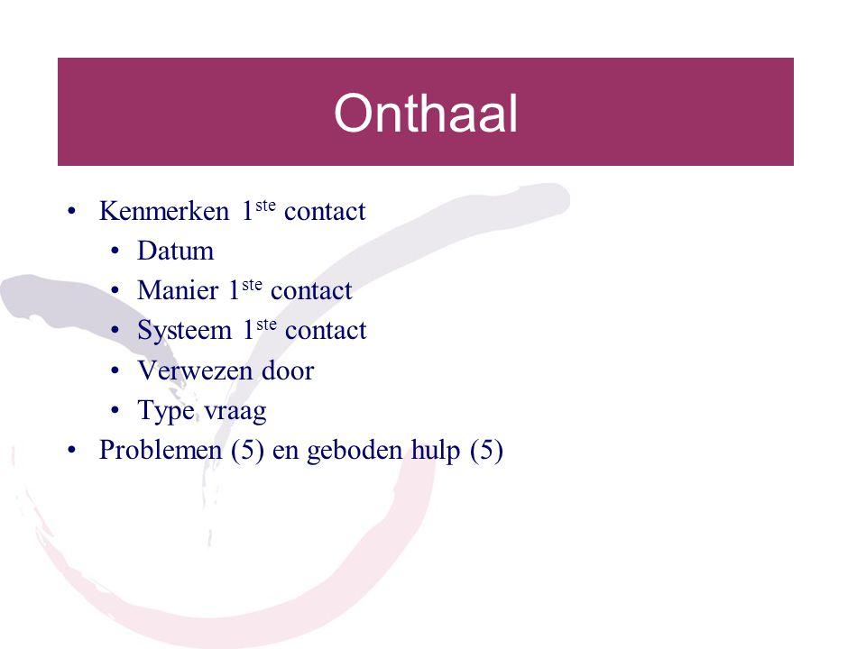 Onthaal Kenmerken 1ste contact Datum Manier 1ste contact