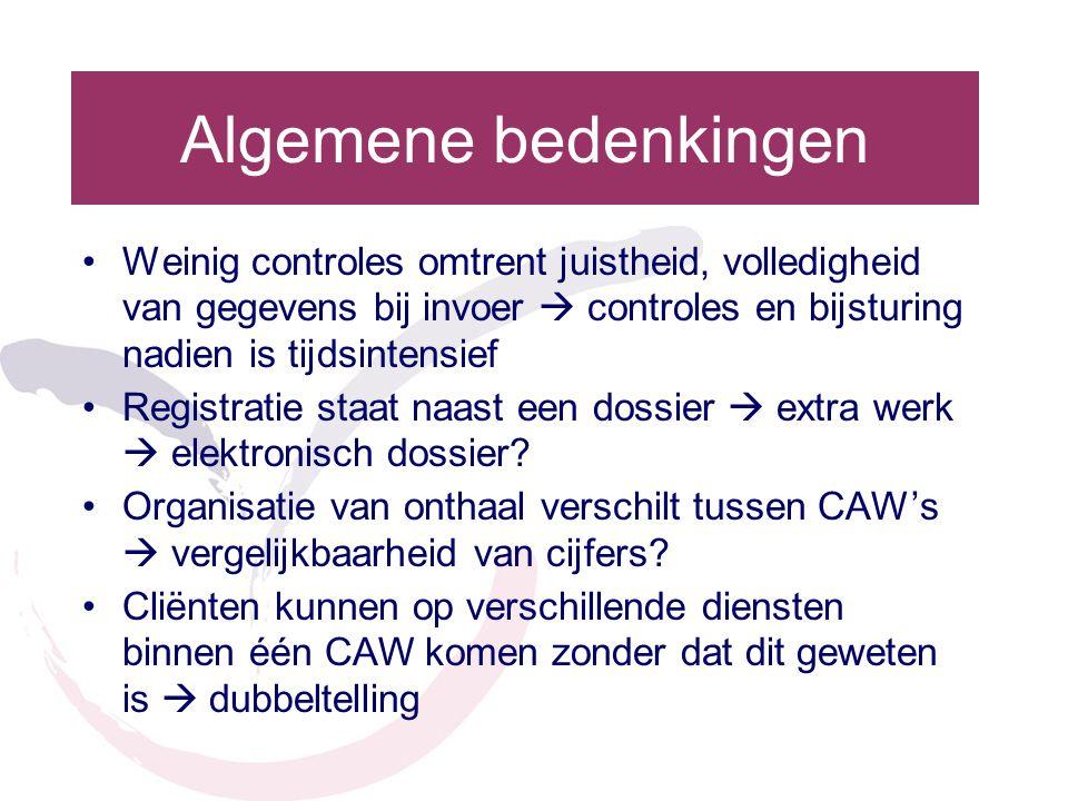 Algemene bedenkingen Weinig controles omtrent juistheid, volledigheid van gegevens bij invoer  controles en bijsturing nadien is tijdsintensief.
