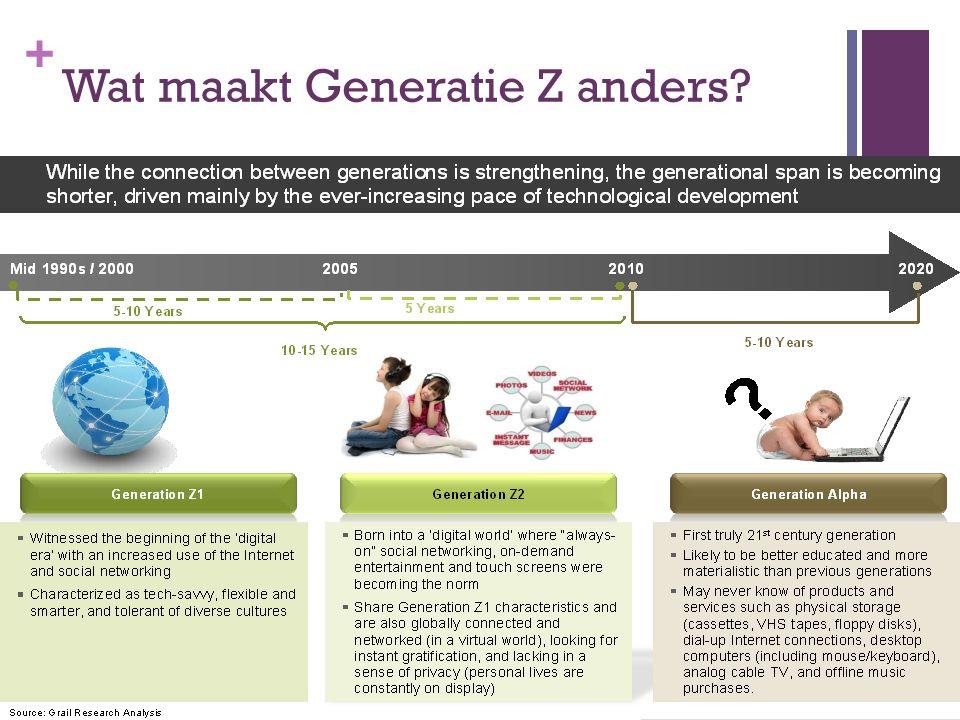 Wat maakt Generatie Z anders