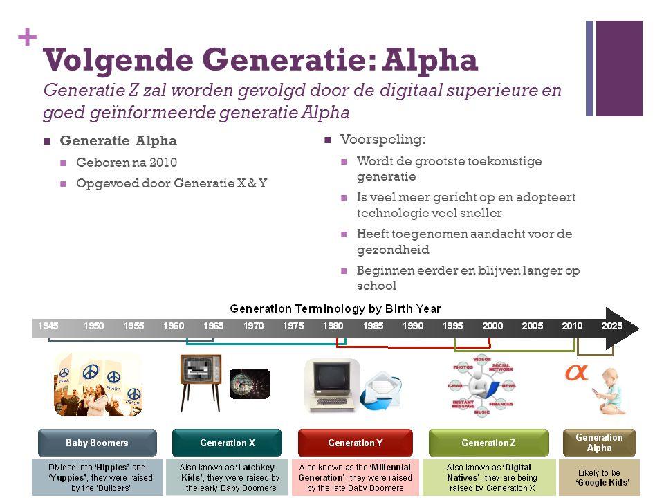 Volgende Generatie: Alpha Generatie Z zal worden gevolgd door de digitaal superieure en goed geïnformeerde generatie Alpha