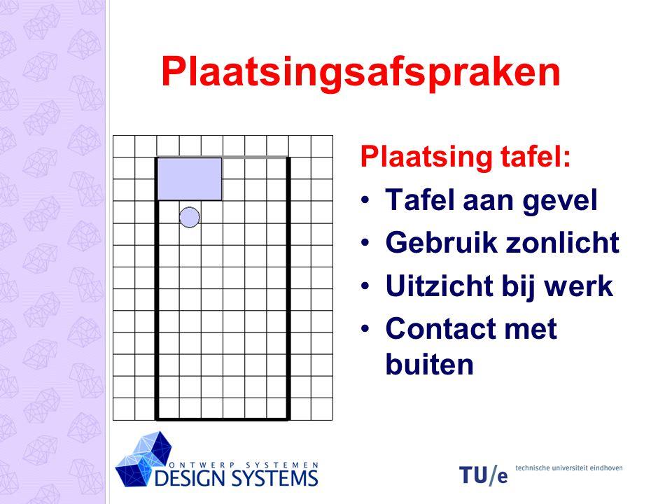Plaatsingsafspraken Plaatsing tafel: Tafel aan gevel Gebruik zonlicht