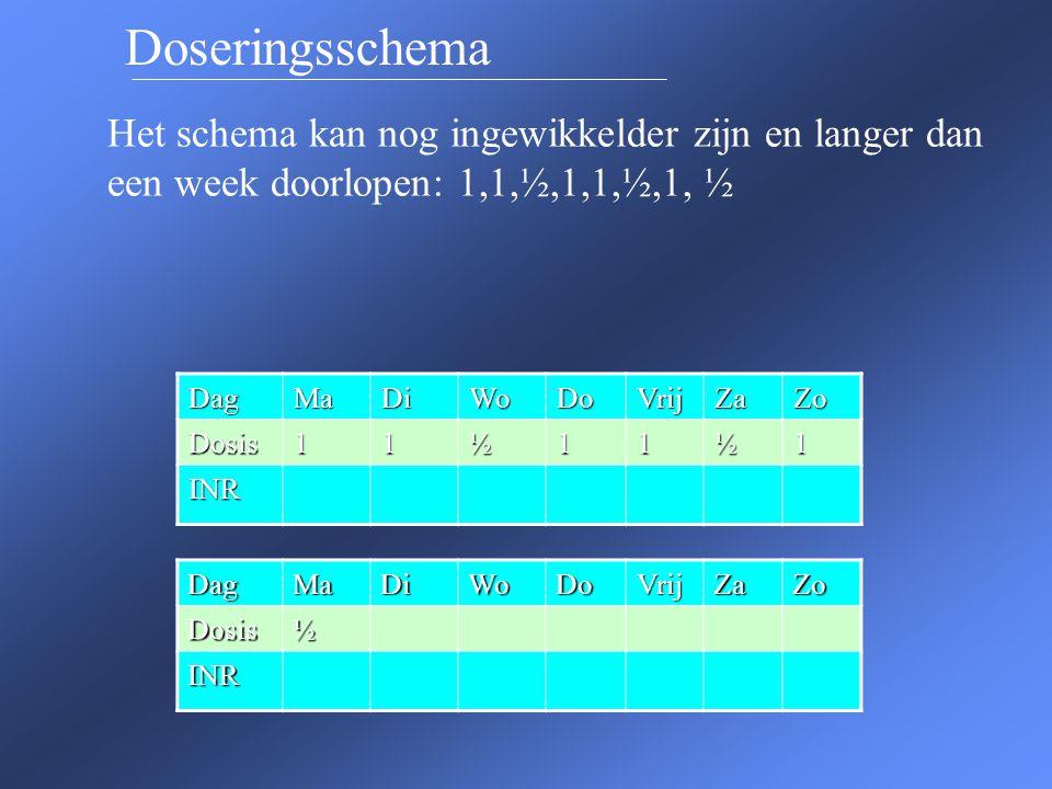 Doseringsschema Het schema kan nog ingewikkelder zijn en langer dan een week doorlopen: 1,1,½,1,1,½,1, ½.