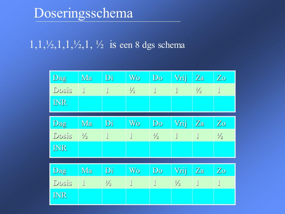 Doseringsschema 1,1,½,1,1,½,1, ½ is een 8 dgs schema Dag Ma Di Wo Do