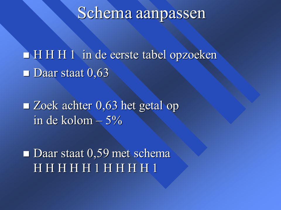 Schema aanpassen H H H 1 in de eerste tabel opzoeken Daar staat 0,63