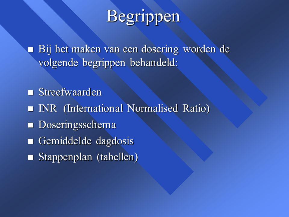 Begrippen Bij het maken van een dosering worden de volgende begrippen behandeld: Streefwaarden. INR (International Normalised Ratio)