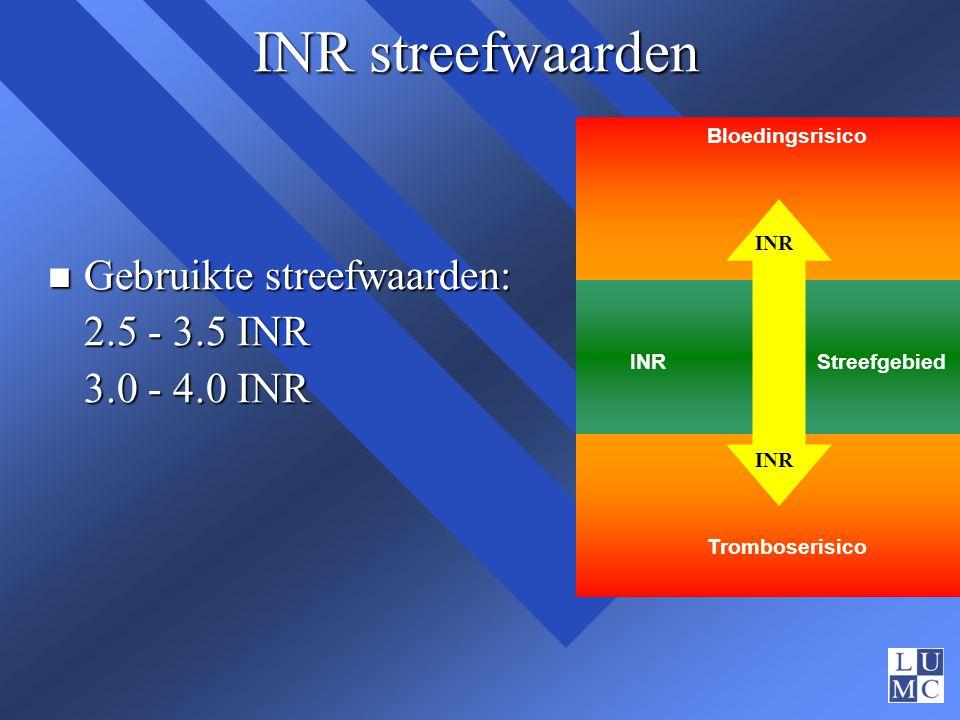 INR streefwaarden Gebruikte streefwaarden: 2.5 - 3.5 INR 3.0 - 4.0 INR