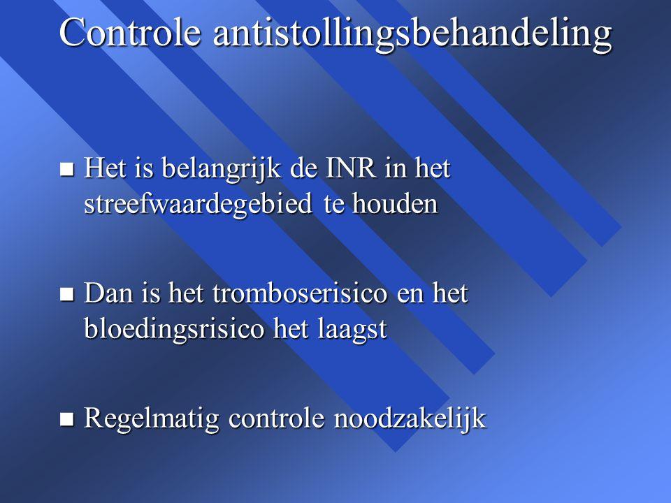 Controle antistollingsbehandeling