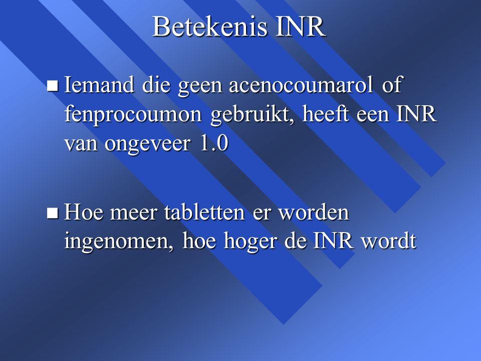 Betekenis INR Iemand die geen acenocoumarol of fenprocoumon gebruikt, heeft een INR van ongeveer 1.0.