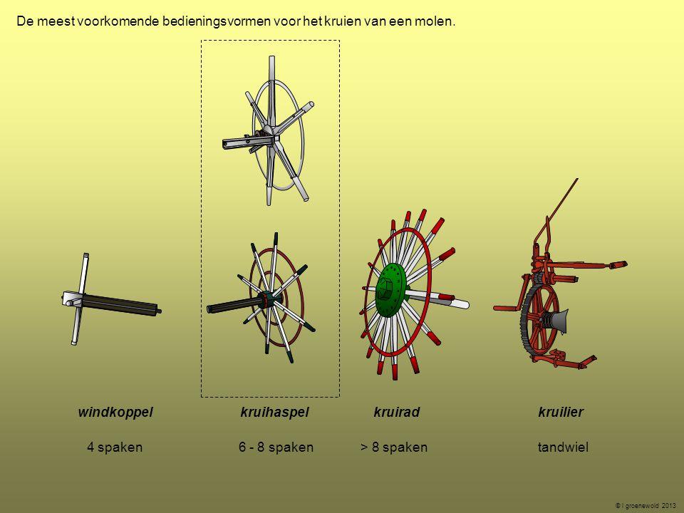 De meest voorkomende bedieningsvormen voor het kruien van een molen.