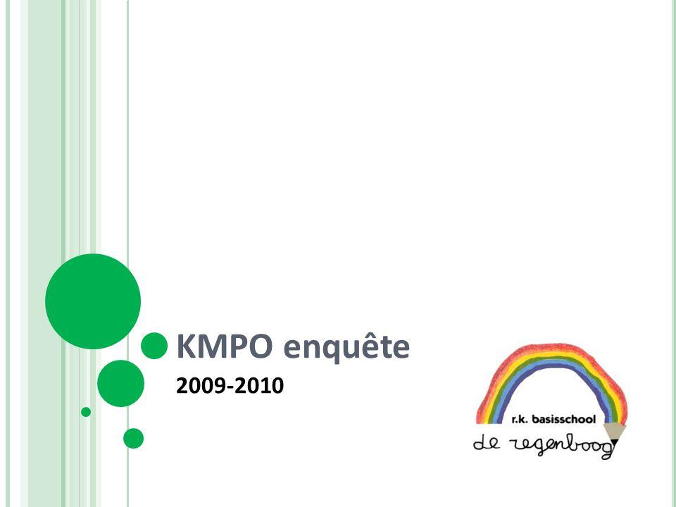 KMPO enquête 2009-2010