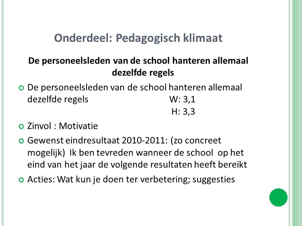 Onderdeel: Pedagogisch klimaat