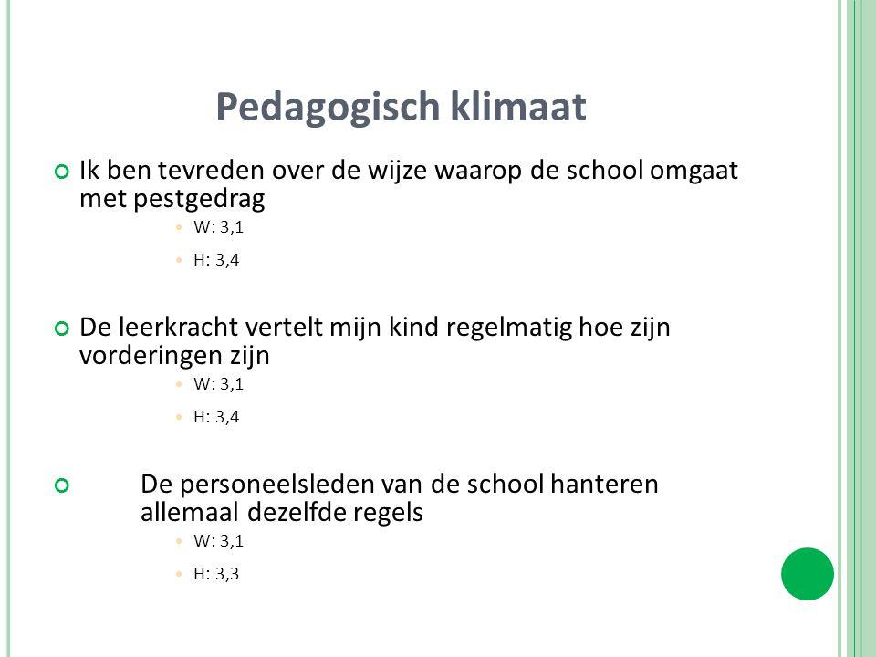 Pedagogisch klimaat Ik ben tevreden over de wijze waarop de school omgaat met pestgedrag. W: 3,1.