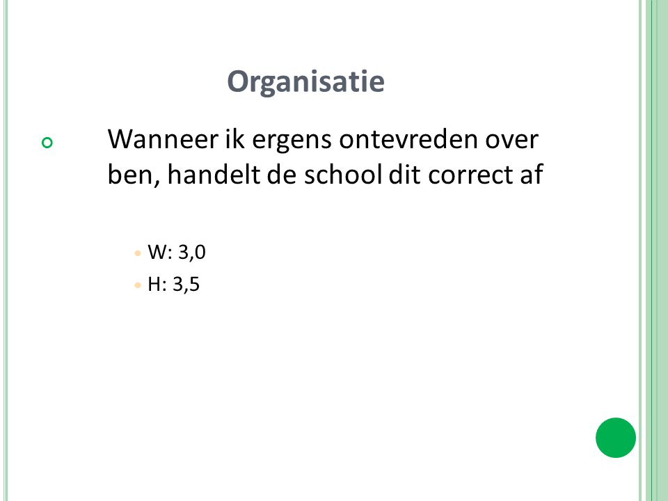 Organisatie Wanneer ik ergens ontevreden over ben, handelt de school dit correct af W: 3,0 H: 3,5