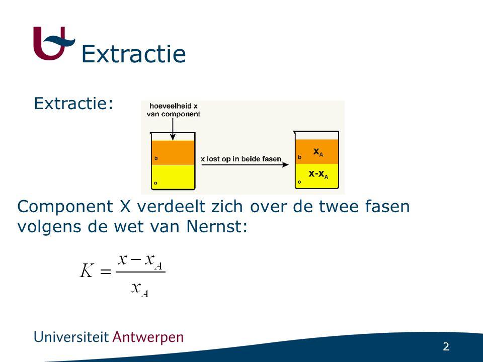 Extractie Extractie: Component X verdeelt zich over de twee fasen volgens de wet van Nernst: