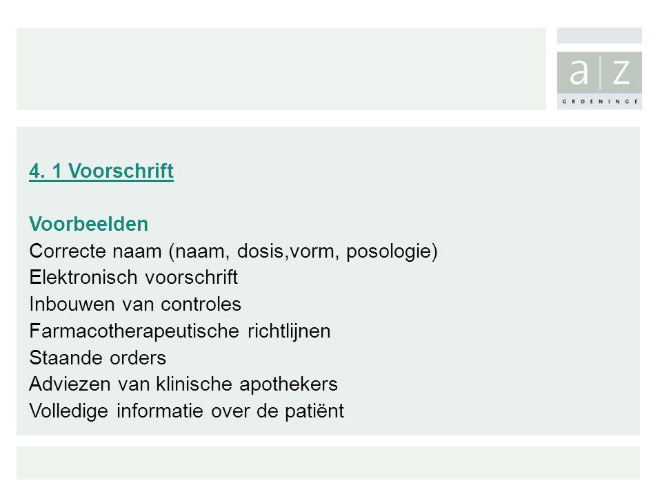 4. 1 Voorschrift Voorbeelden. Correcte naam (naam, dosis,vorm, posologie) Elektronisch voorschrift.