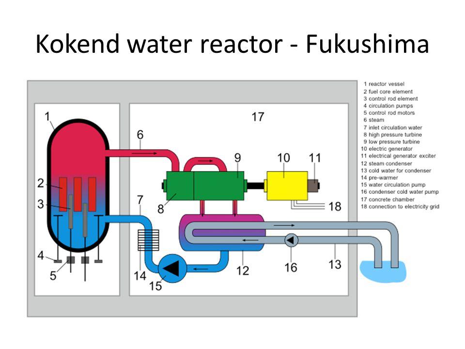 Kokend water reactor - Fukushima