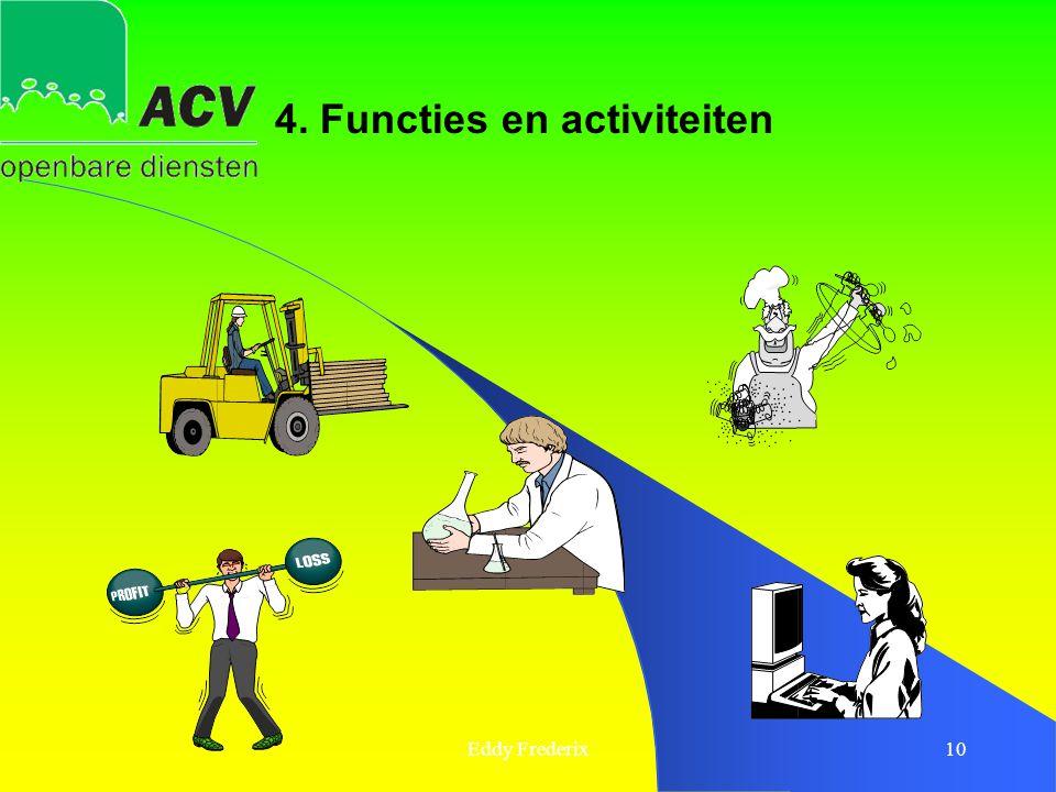 4. Functies en activiteiten