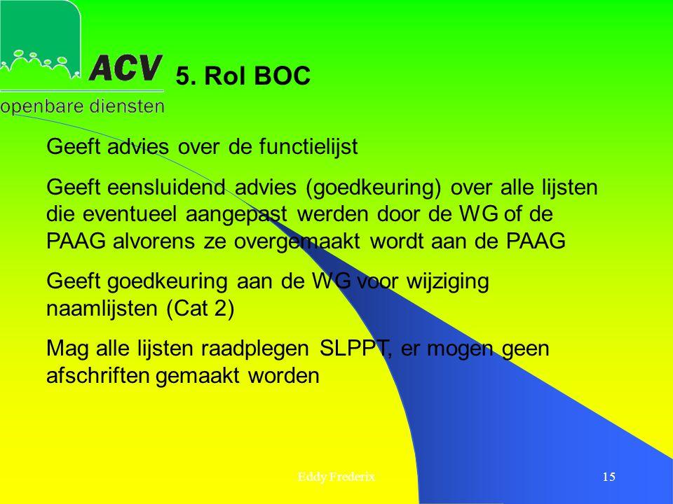 5. Rol BOC Geeft advies over de functielijst
