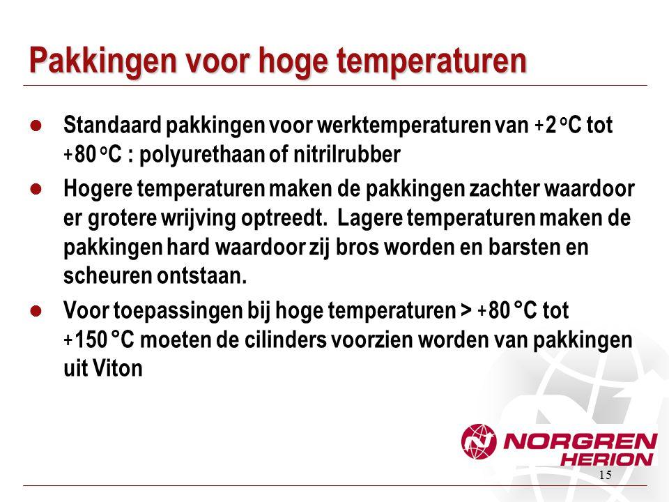 Pakkingen voor hoge temperaturen