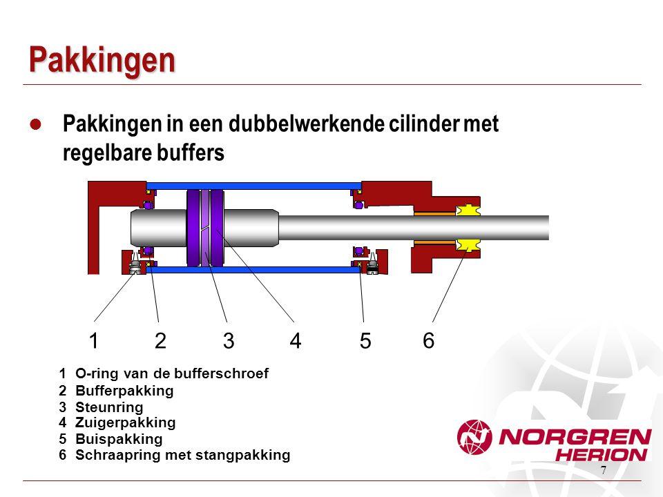 Pakkingen Pakkingen in een dubbelwerkende cilinder met regelbare buffers. 1. 2. 3. 4. 5. 6. 1 O-ring van de bufferschroef.