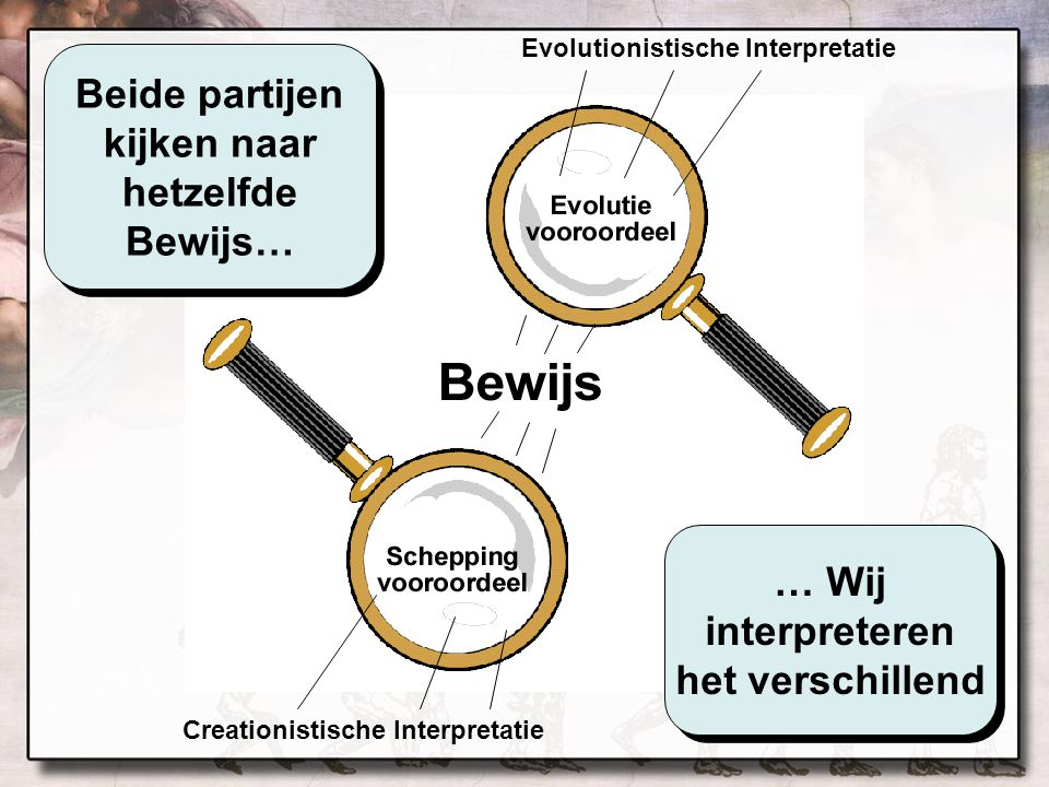 Evolutionistische Interpretatie Creationistische Interpretatie