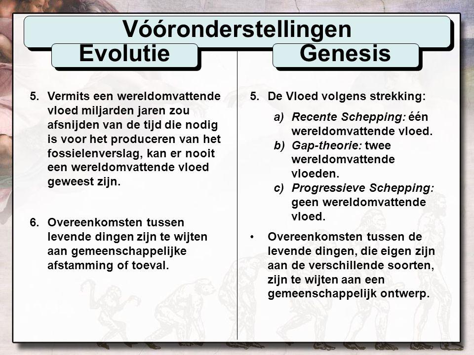 Vóóronderstellingen Evolutie Genesis