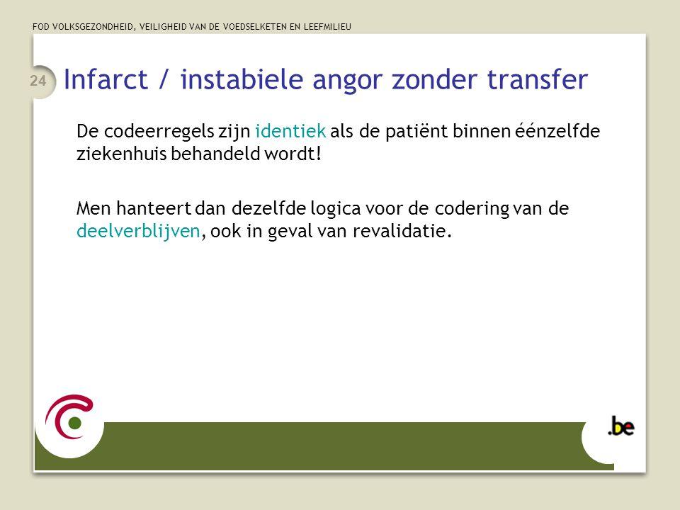 Infarct / instabiele angor zonder transfer