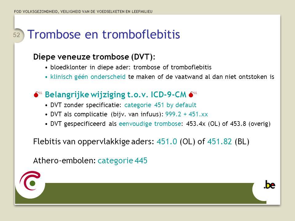Trombose en tromboflebitis