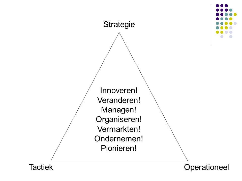 Strategie Innoveren! Veranderen! Managen! Organiseren! Vermarkten! Ondernemen! Pionieren! Tactiek.