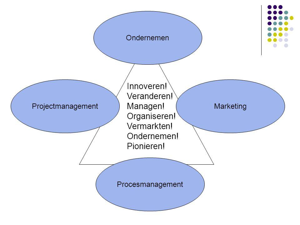 Innoveren! Veranderen! Managen! Organiseren! Vermarkten! Ondernemen!