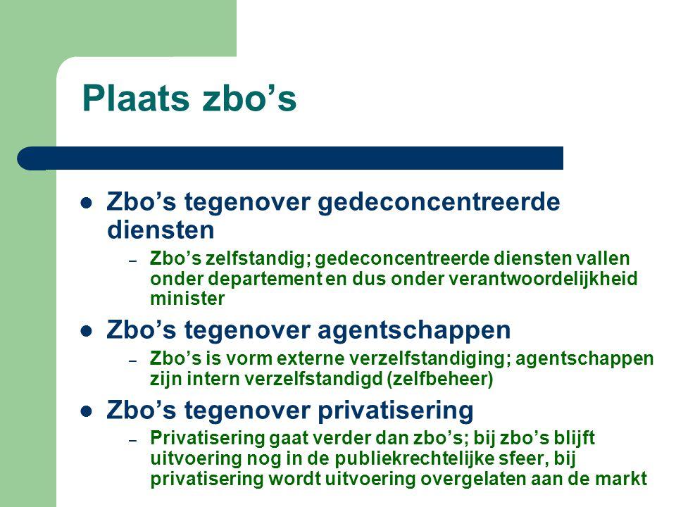 Plaats zbo's Zbo's tegenover gedeconcentreerde diensten