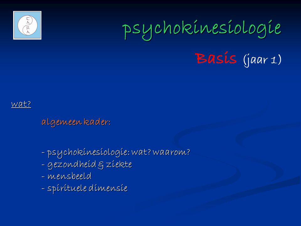 psychokinesiologie wat algemeen kader: