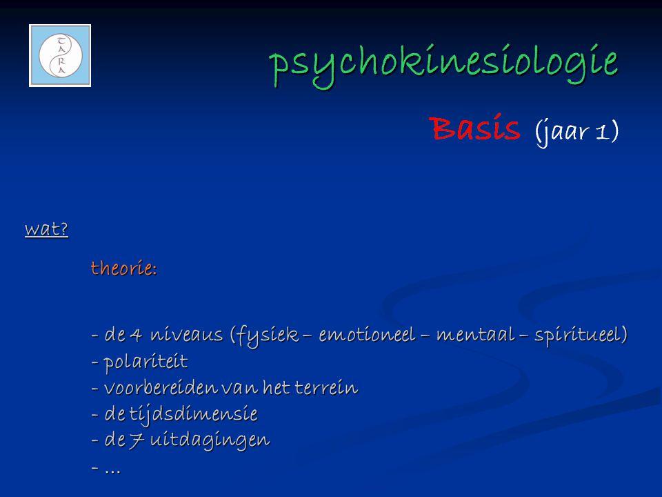 psychokinesiologie wat theorie: